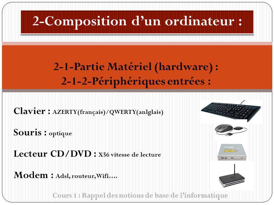 Cours 1 : Rappel des notions de base de linformatique Clavier : AZERTY(français)/QWERTY(anlglais) Souris : optique Lecteur CD/DVD : X56 vitesse de lec