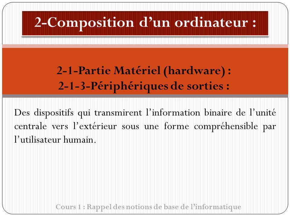 Cours 1 : Rappel des notions de base de linformatique Des dispositifs qui transmirent linformation binaire de lunité centrale vers lextérieur sous une