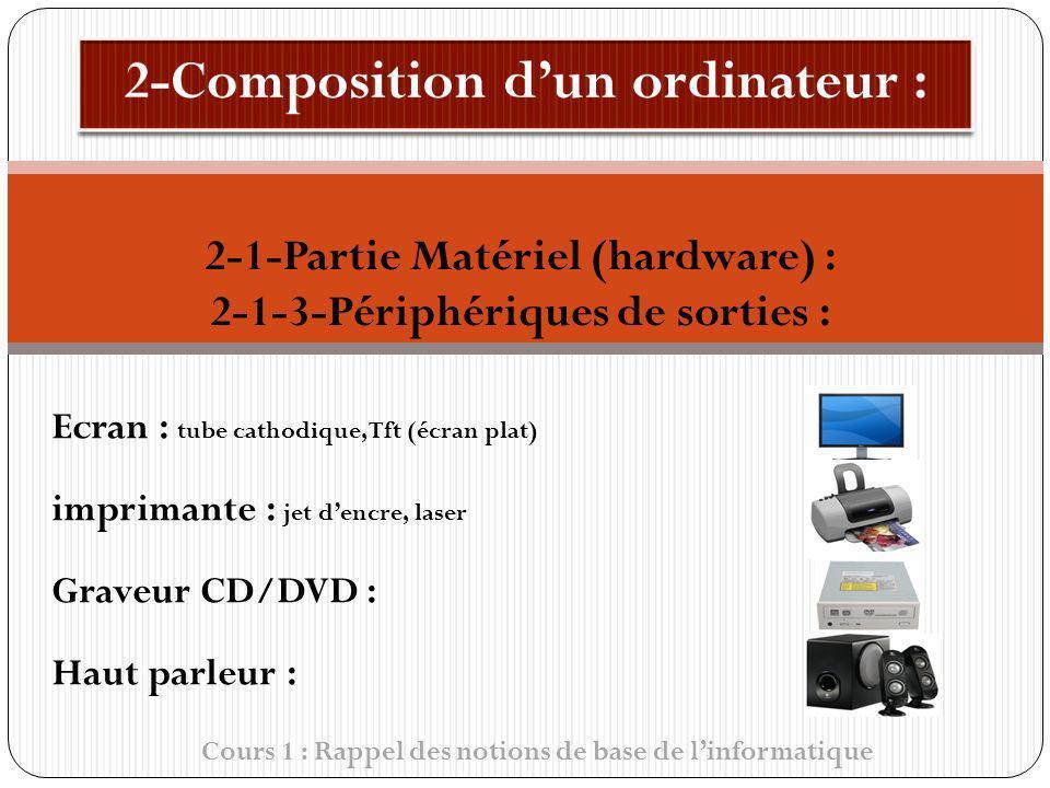 Cours 1 : Rappel des notions de base de linformatique Ecran : tube cathodique, Tft (écran plat) imprimante : jet dencre, laser Graveur CD/DVD : Haut p