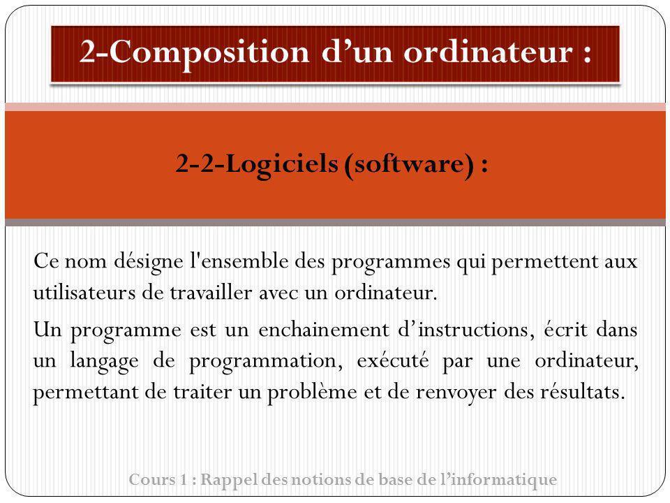 Cours 1 : Rappel des notions de base de linformatique Ce nom désigne l'ensemble des programmes qui permettent aux utilisateurs de travailler avec un o