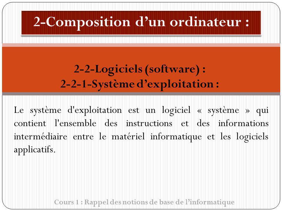 Cours 1 : Rappel des notions de base de linformatique Le système d'exploitation est un logiciel « système » qui contient l'ensemble des instructions e