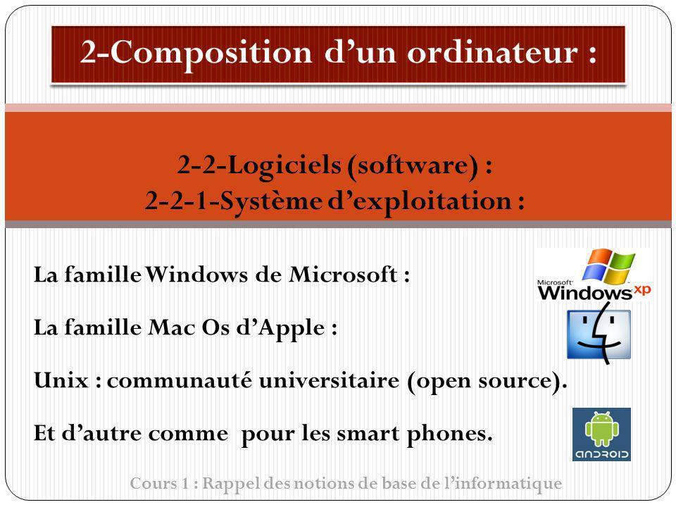 Cours 1 : Rappel des notions de base de linformatique La famille Windows de Microsoft : La famille Mac Os dApple : Unix : communauté universitaire (op