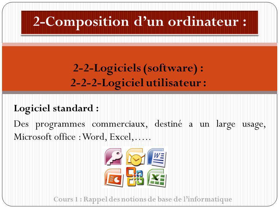 Cours 1 : Rappel des notions de base de linformatique Logiciel standard : Des programmes commerciaux, destiné a un large usage, Microsoft office : Wor