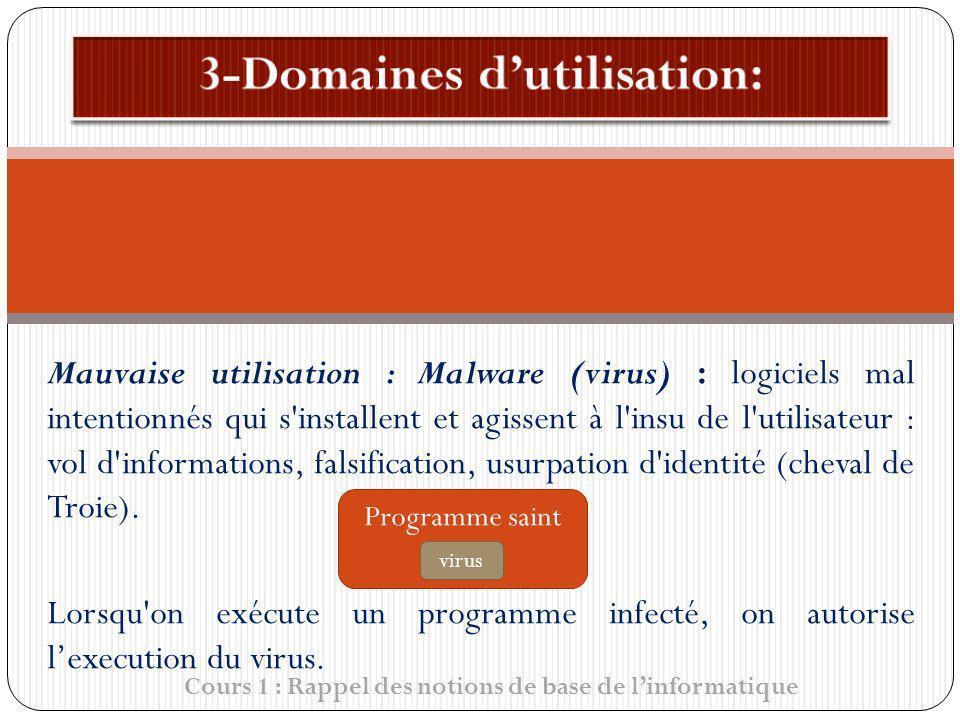 Cours 1 : Rappel des notions de base de linformatique Mauvaise utilisation : Malware (virus) : logiciels mal intentionnés qui s'installent et agissent