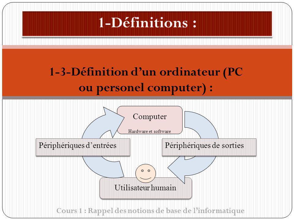 Cours 1 : Rappel des notions de base de linformatique 1-3-Définition dun ordinateur (PC ou personel computer) : Computer Hardware et software Utilisat