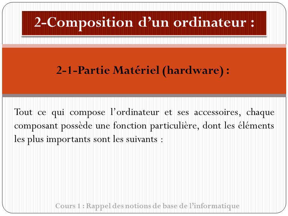 Cours 1 : Rappel des notions de base de linformatique Tout ce qui compose lordinateur et ses accessoires, chaque composant possède une fonction partic
