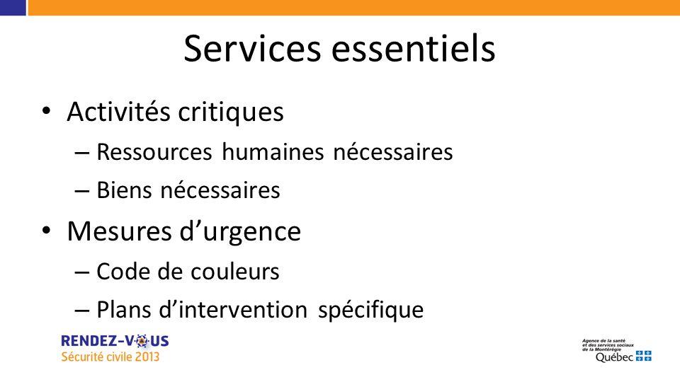 Services essentiels Activités critiques – Ressources humaines nécessaires – Biens nécessaires Mesures durgence – Code de couleurs – Plans dintervention spécifique