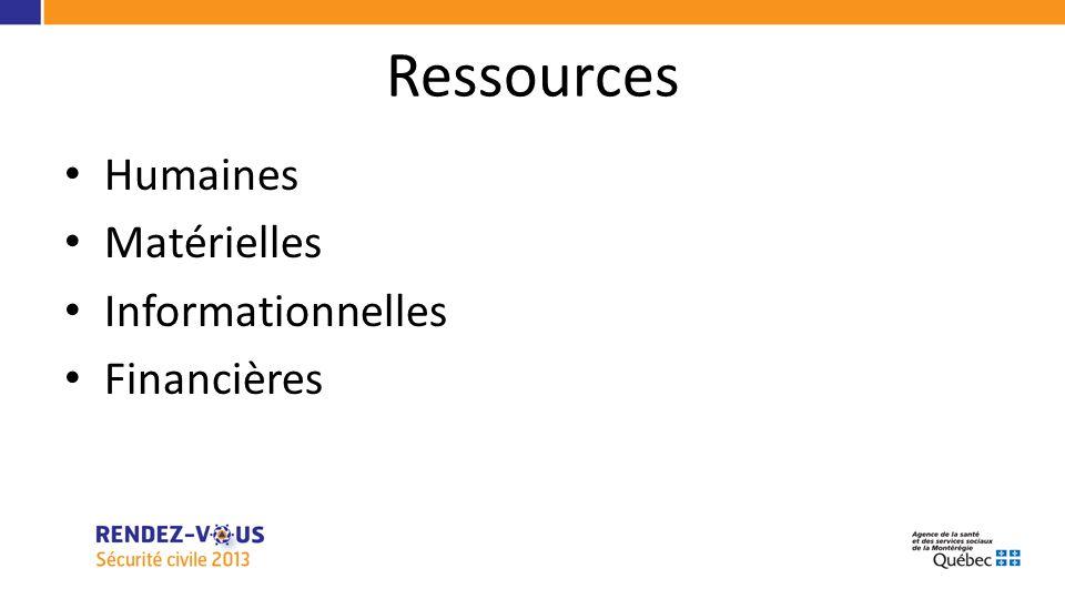 Ressources Humaines Matérielles Informationnelles Financières