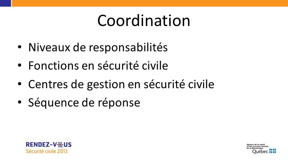 Niveaux de responsabilités Fonctions en sécurité civile Centres de gestion en sécurité civile Séquence de réponse Coordination