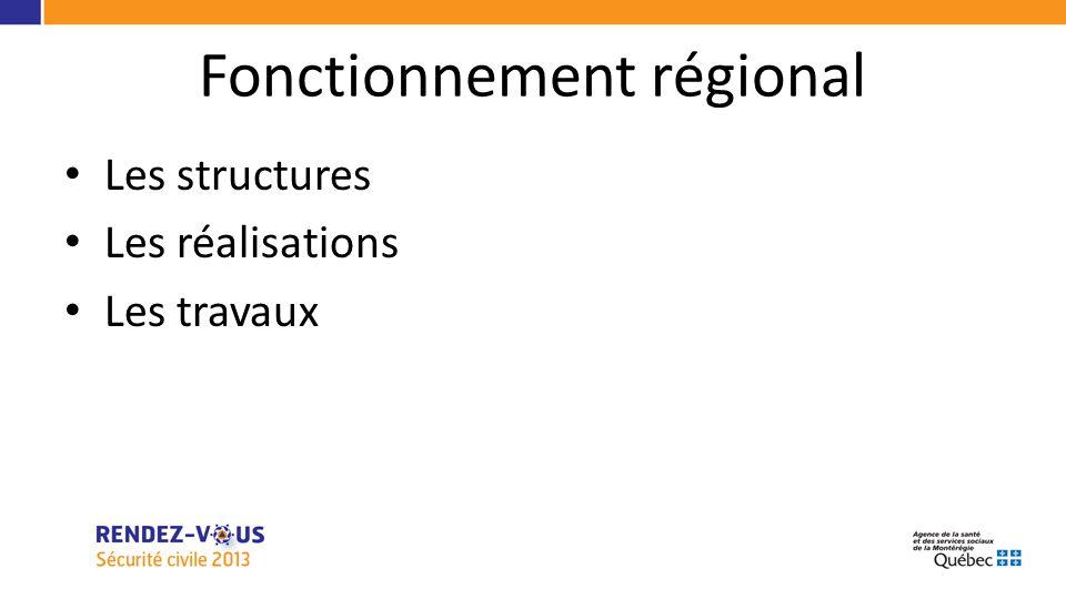 Fonctionnement régional Les structures Les réalisations Les travaux