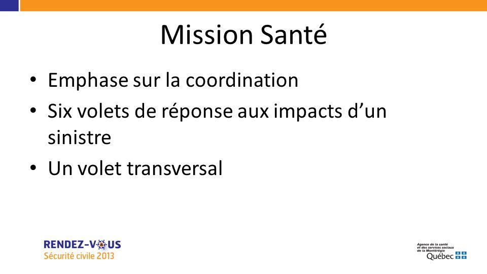 Mission Santé Volet Préhospitalier durgence – Triage – Traitement – Transport