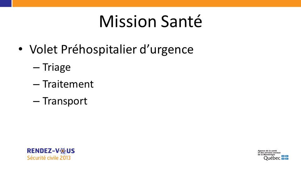 Mission Santé Volet Hospitalier – Réception
