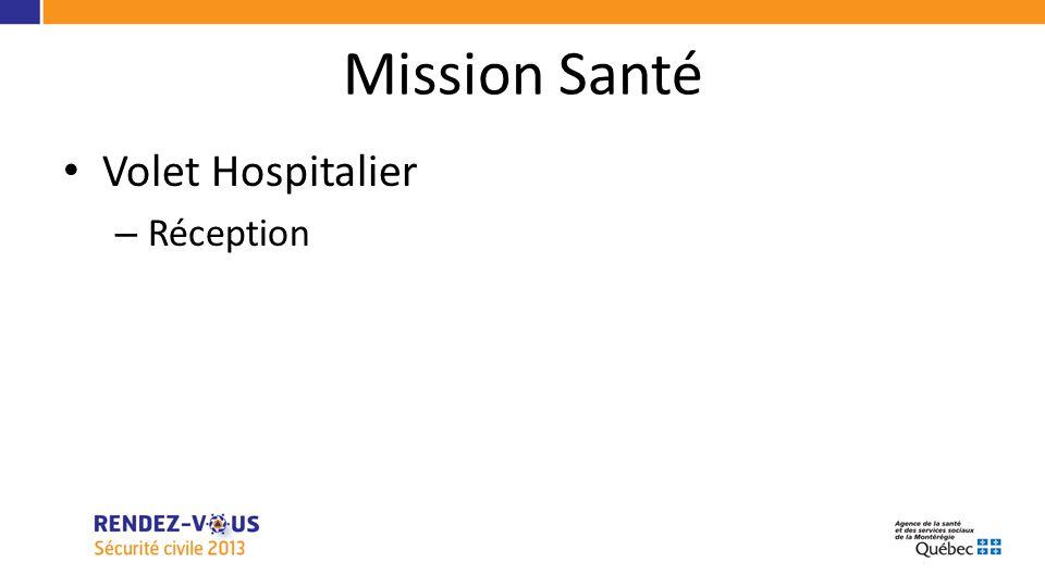 Mission Santé Volet Santé de première ligne – Soins infirmiers – Consultations médicales – Médicaments et services pharmaceutiques – Consultations téléphoniques