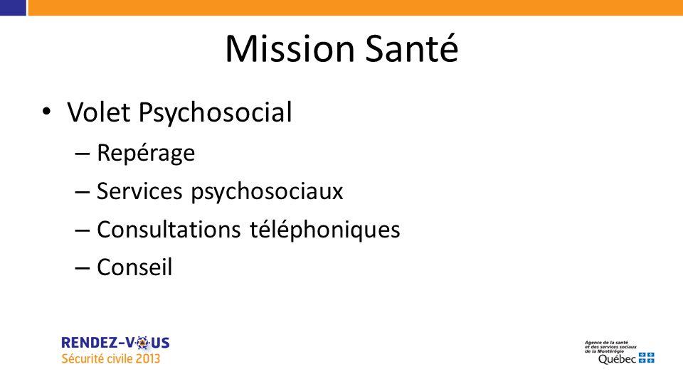 Mission Santé Volet Santé publique – Vigie et surveillance – Enquête épidémiologique – Protection – Expertise durgence sanitaire