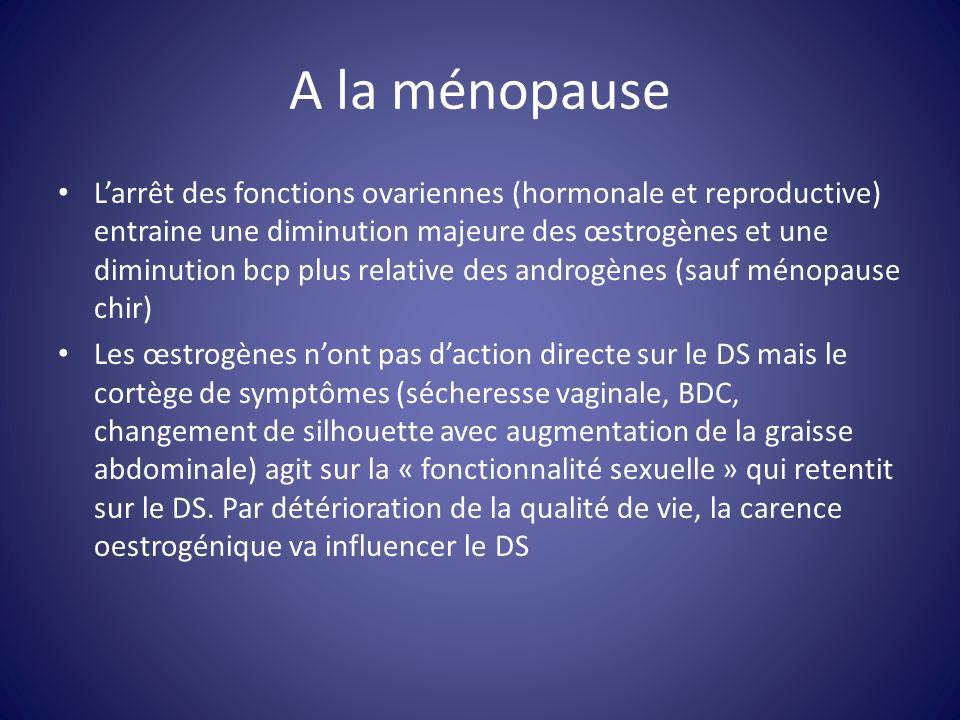 A la ménopause Larrêt des fonctions ovariennes (hormonale et reproductive) entraine une diminution majeure des œstrogènes et une diminution bcp plus r