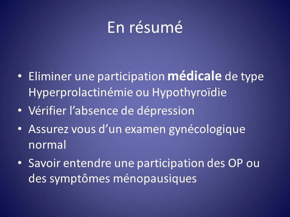 En résumé Eliminer une participation médicale de type Hyperprolactinémie ou Hypothyroïdie Vérifier labsence de dépression Assurez vous dun examen gyné