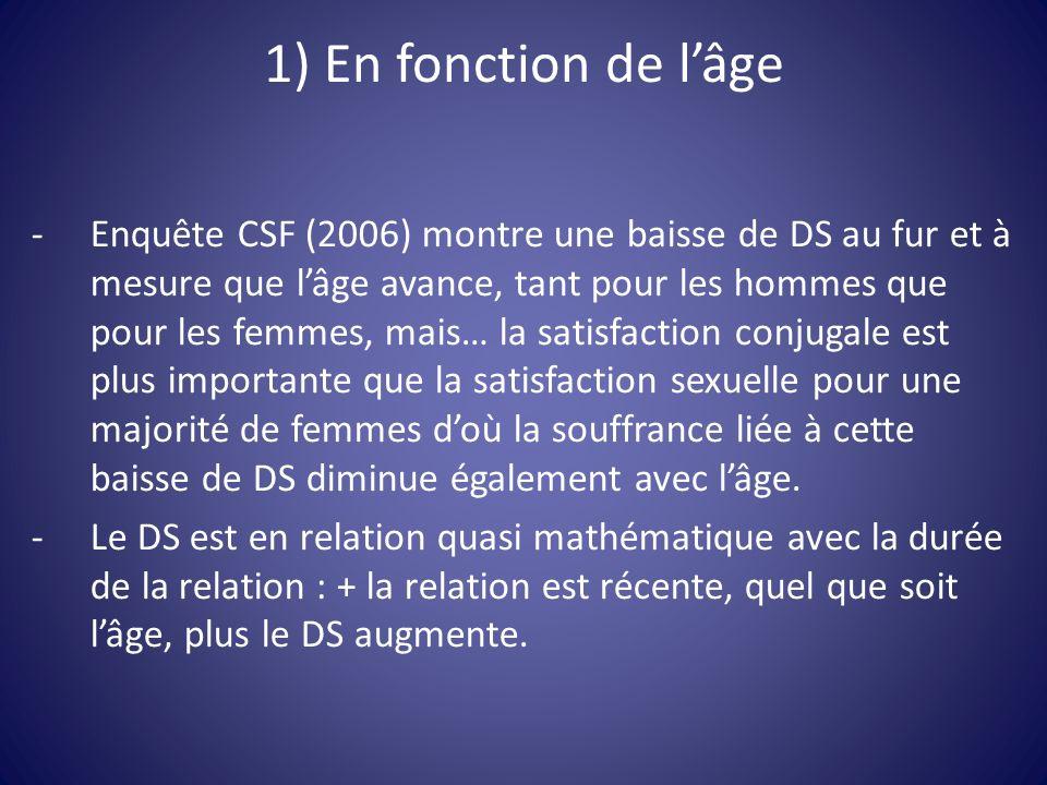 1) En fonction de lâge -Enquête CSF (2006) montre une baisse de DS au fur et à mesure que lâge avance, tant pour les hommes que pour les femmes, mais…
