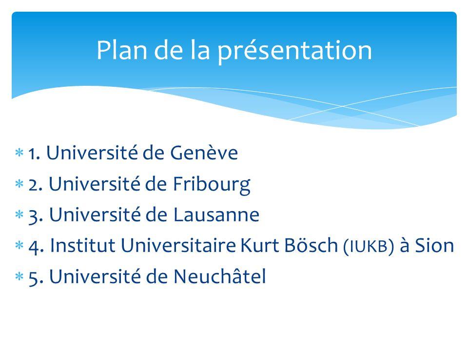 1.Université de Genève 2. Université de Fribourg 3.