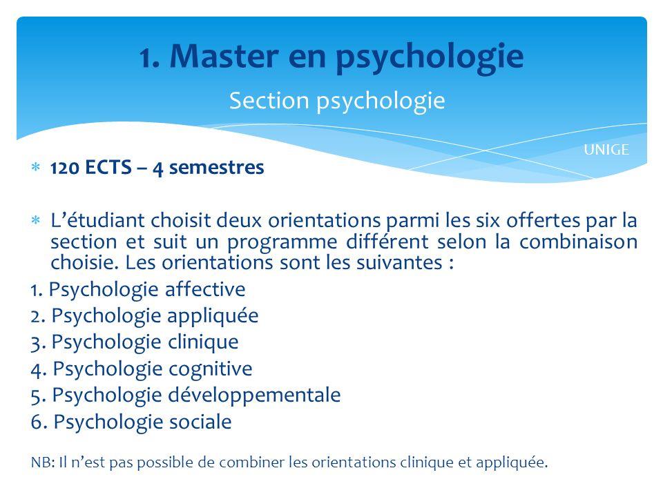 « Perspectives en PsyEd » de A.-N.Perret-Clermont, T.