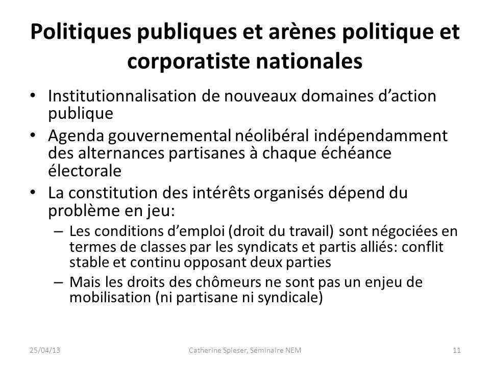 Politiques publiques et arènes politique et corporatiste nationales Institutionnalisation de nouveaux domaines daction publique Agenda gouvernemental