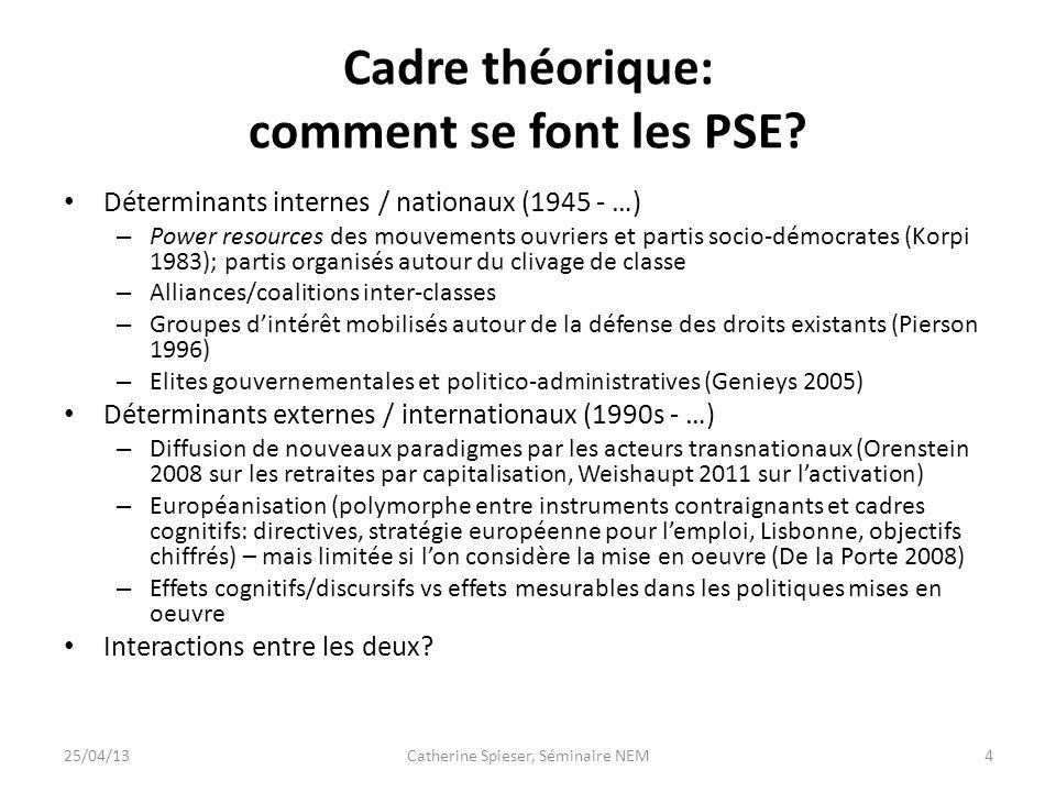 Cadre théorique: comment se font les PSE? Déterminants internes / nationaux (1945 - …) – Power resources des mouvements ouvriers et partis socio-démoc