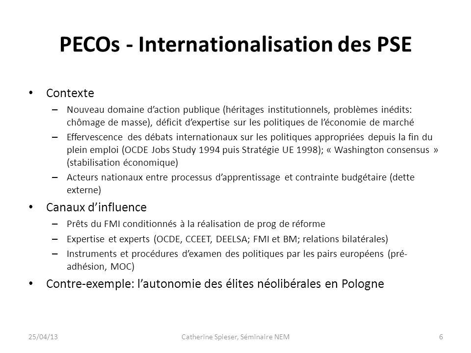 PECOs - Internationalisation des PSE Contexte – Nouveau domaine daction publique (héritages institutionnels, problèmes inédits: chômage de masse), déf
