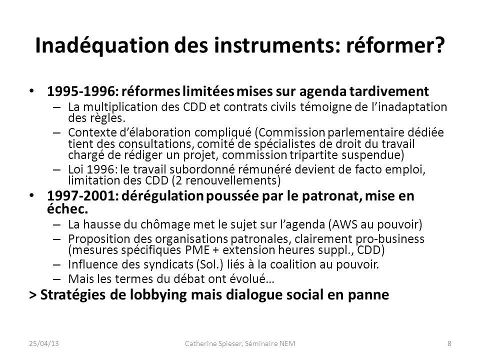 Inadéquation des instruments: réformer? 1995-1996: réformes limitées mises sur agenda tardivement – La multiplication des CDD et contrats civils témoi