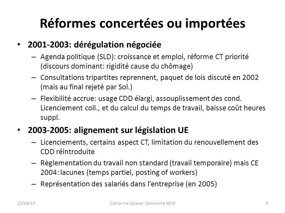 Réformes concertées ou importées 2001-2003: dérégulation négociée – Agenda politique (SLD): croissance et emploi, réforme CT priorité (discours domina