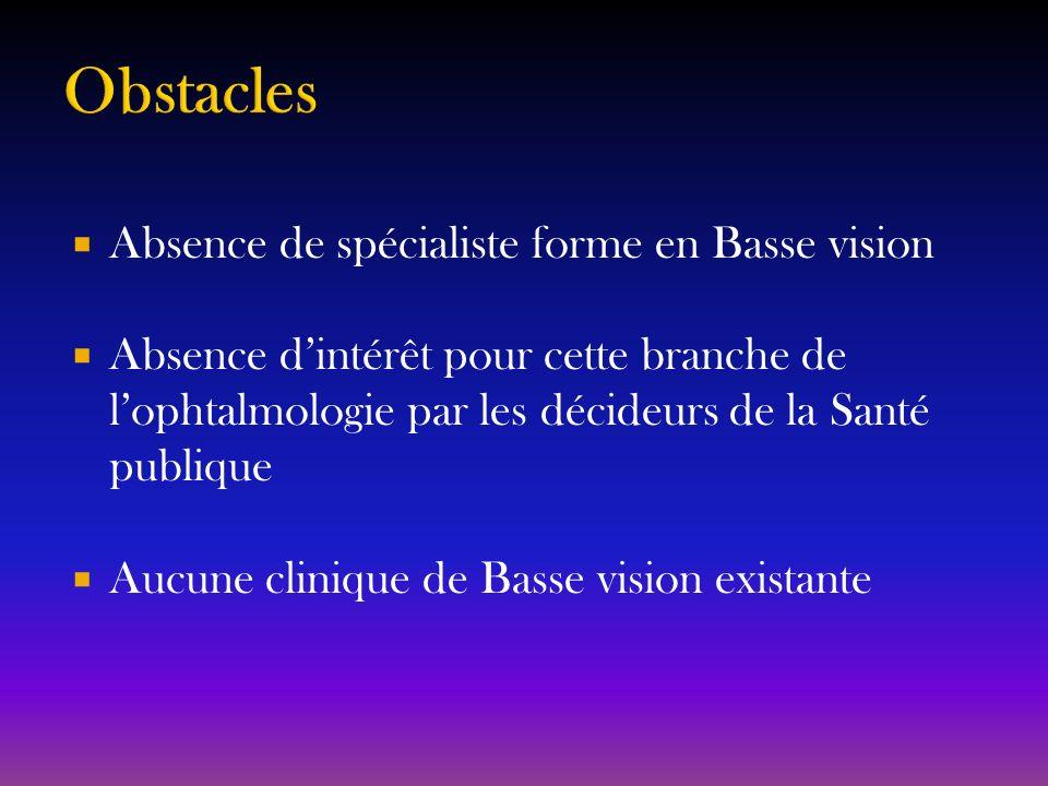 Absence de spécialiste forme en Basse vision Absence dintérêt pour cette branche de lophtalmologie par les décideurs de la Santé publique Aucune clini