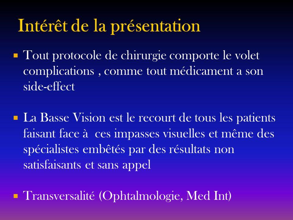 Tout protocole de chirurgie comporte le volet complications, comme tout médicament a son side-effect La Basse Vision est le recourt de tous les patien