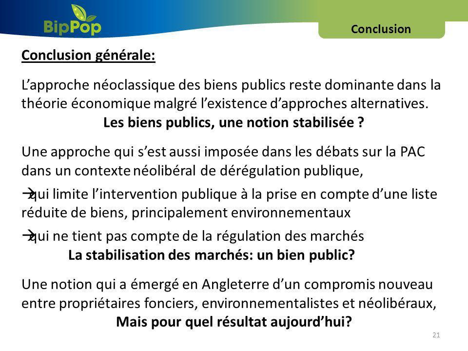 Conclusion 21 Conclusion générale: Lapproche néoclassique des biens publics reste dominante dans la théorie économique malgré lexistence dapproches alternatives.
