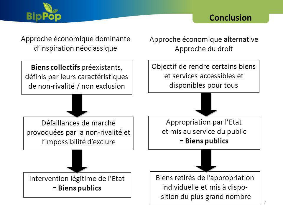 Rapport de force LO/T 18 Farmer Land Owner PAC SPS =DPU MAE Loyer Contrat