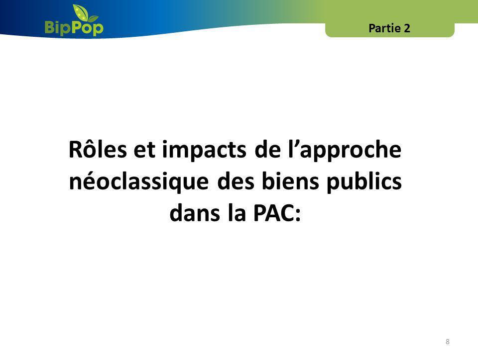 8 Rôles et impacts de lapproche néoclassique des biens publics dans la PAC: Partie 2