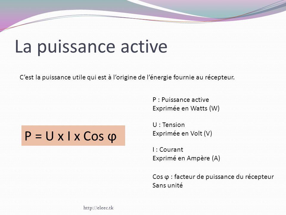 La puissance active Cest la puissance utile qui est à lorigine de lénergie fournie au récepteur. P = U x I x Cos ϕ P : Puissance active Exprimée en Wa