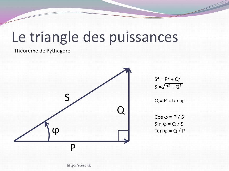 Le triangle des puissances http://eleec.tk P Q S ϕ Théorème de Pythagore Cos ϕ = P / S Sin ϕ = Q / S Tan ϕ = Q / P S² = P² + Q² S = P² + Q² Q = P x ta