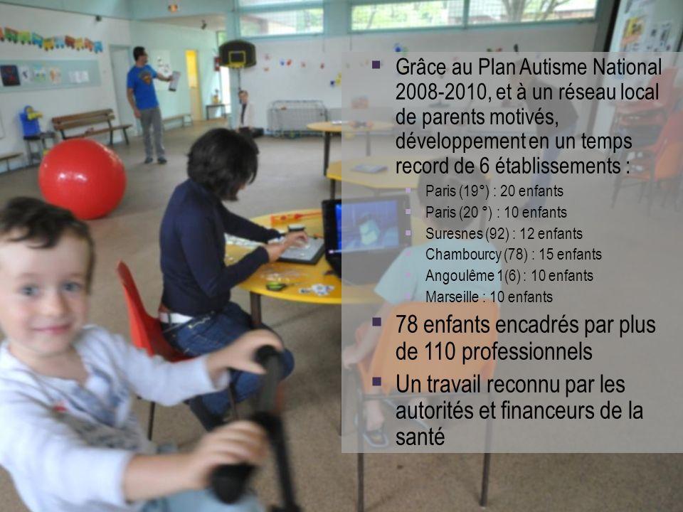 Grâce au Plan Autisme National 2008-2010, et à un réseau local de parents motivés, développement en un temps record de 6 établissements : Paris (19°)