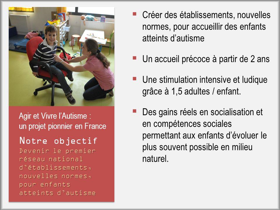 Agir et Vivre lAutisme : un projet pionnier en France Créer des établissements, nouvelles normes, pour accueillir des enfants atteints dautisme Un acc