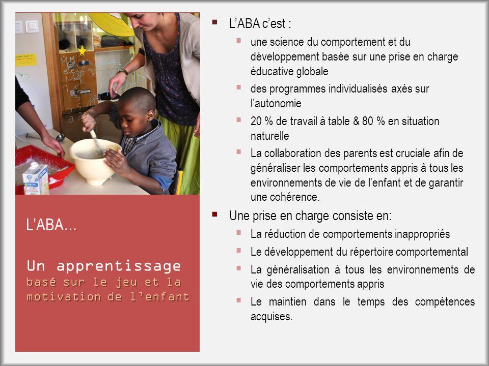 LABA… Un apprentissage basé sur le jeu et la motivation de lenfant LABA cest : une science du comportement et du développement basée sur une prise en