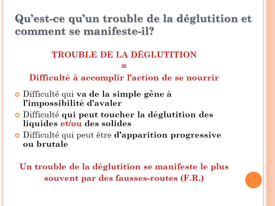 TROUBLE DE LA DÉGLUTITION = Difficulté à accomplir laction de se nourrir Difficulté qui va de la simple gêne à limpossibilité davaler Difficulté qui p