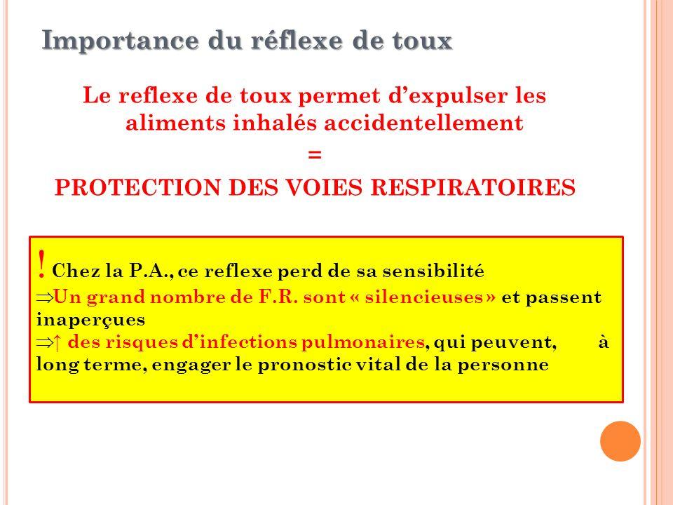 Le reflexe de toux permet dexpulser les aliments inhalés accidentellement = PROTECTION DES VOIES RESPIRATOIRES Importance du réflexe de toux ! Chez la