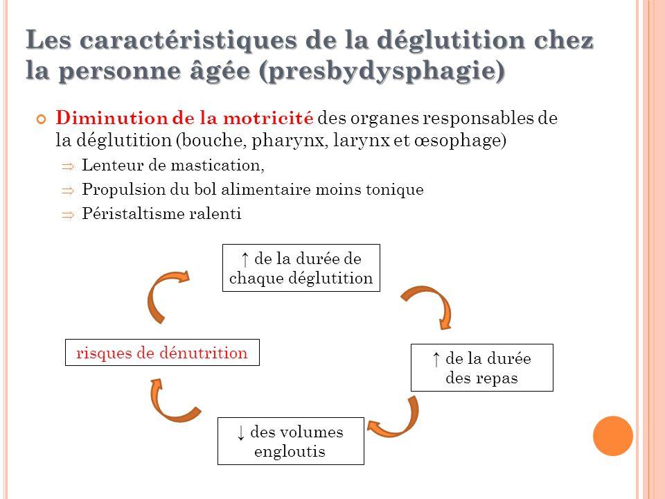 Diminution de la motricité des organes responsables de la déglutition (bouche, pharynx, larynx et œsophage) Lenteur de mastication, Propulsion du bol
