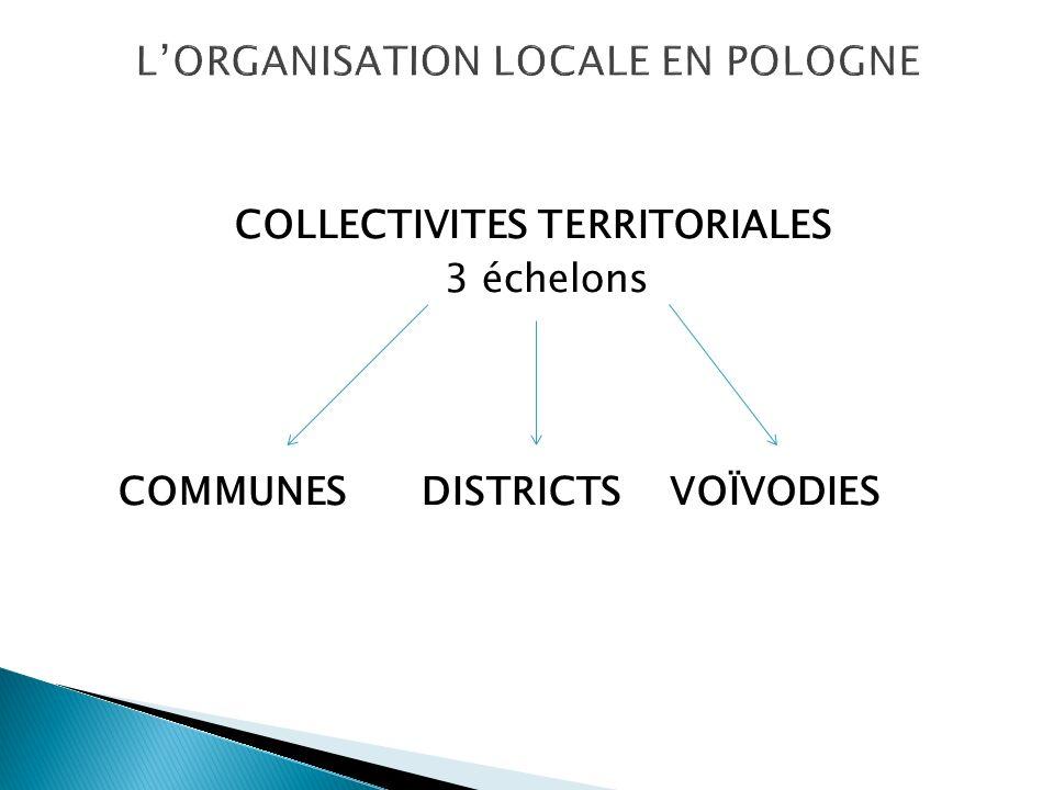 COMMUNE collectivité locale et territoire approprié créé par un règlement du Conseil des ministres 2479 communes en Pologne