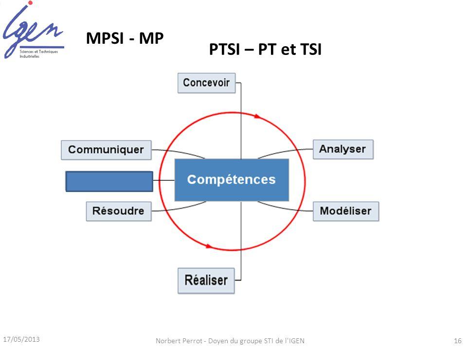 17/05/2013 Norbert Perrot - Doyen du groupe STI de l'IGEN16 PCSI - PSI MPSI - MP PTSI – PT et TSI