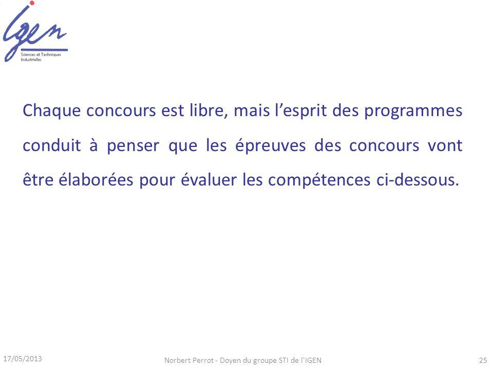 17/05/2013 Norbert Perrot - Doyen du groupe STI de l IGEN25 Chaque concours est libre, mais lesprit des programmes conduit à penser que les épreuves des concours vont être élaborées pour évaluer les compétences ci-dessous.