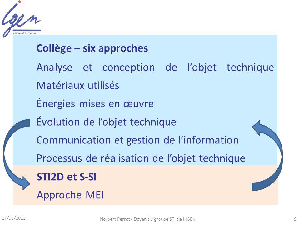 17/05/2013 Norbert Perrot - Doyen du groupe STI de l'IGEN9 Collège – six approches Analyse et conception de lobjet technique Matériaux utilisés Énergi