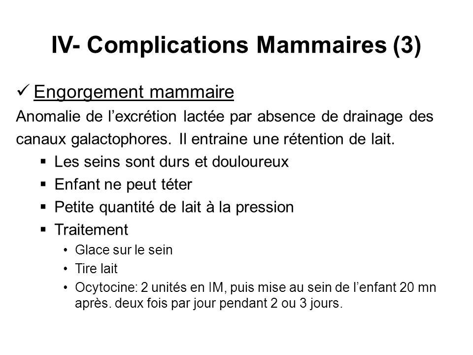 IV- Complications Mammaires (3) Engorgement mammaire Anomalie de lexcrétion lactée par absence de drainage des canaux galactophores.