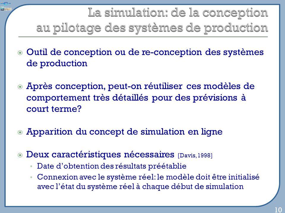 Outil de conception ou de re-conception des systèmes de production Après conception, peut-on réutiliser ces modèles de comportement très détaillés pour des prévisions à court terme.
