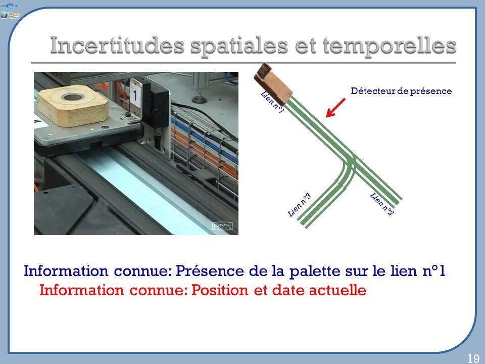 19 Détecteur de présence Information connue: Présence de la palette sur le lien n°1 Information connue: Position et date actuelle Lien n°1 Lien n°2 Lien n°3