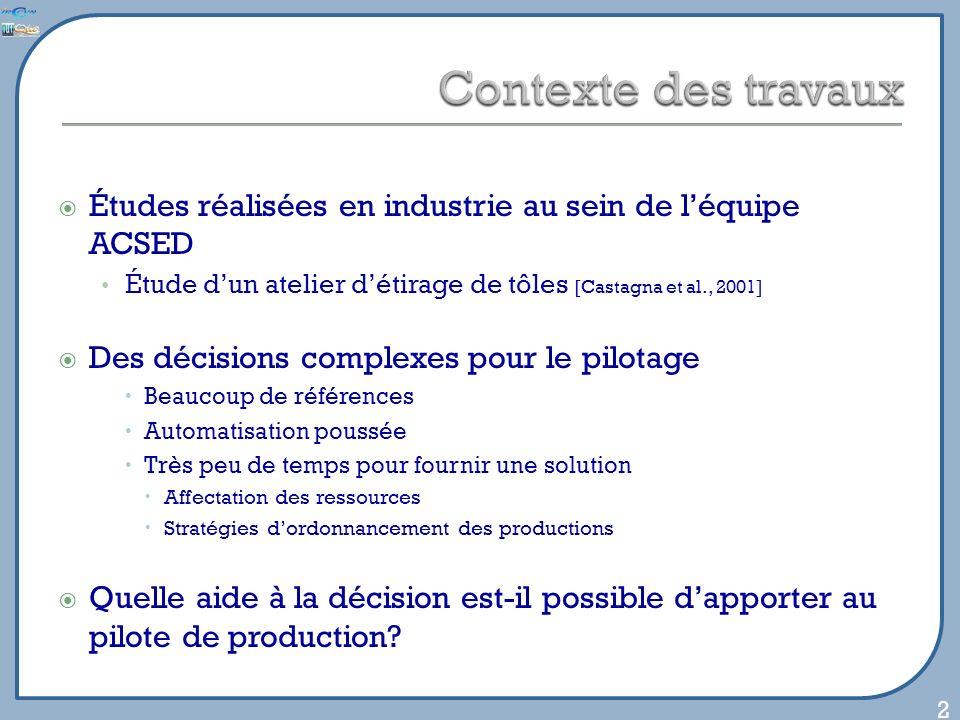 Études réalisées en industrie au sein de léquipe ACSED Étude dun atelier détirage de tôles [Castagna et al., 2001] Des décisions complexes pour le pil