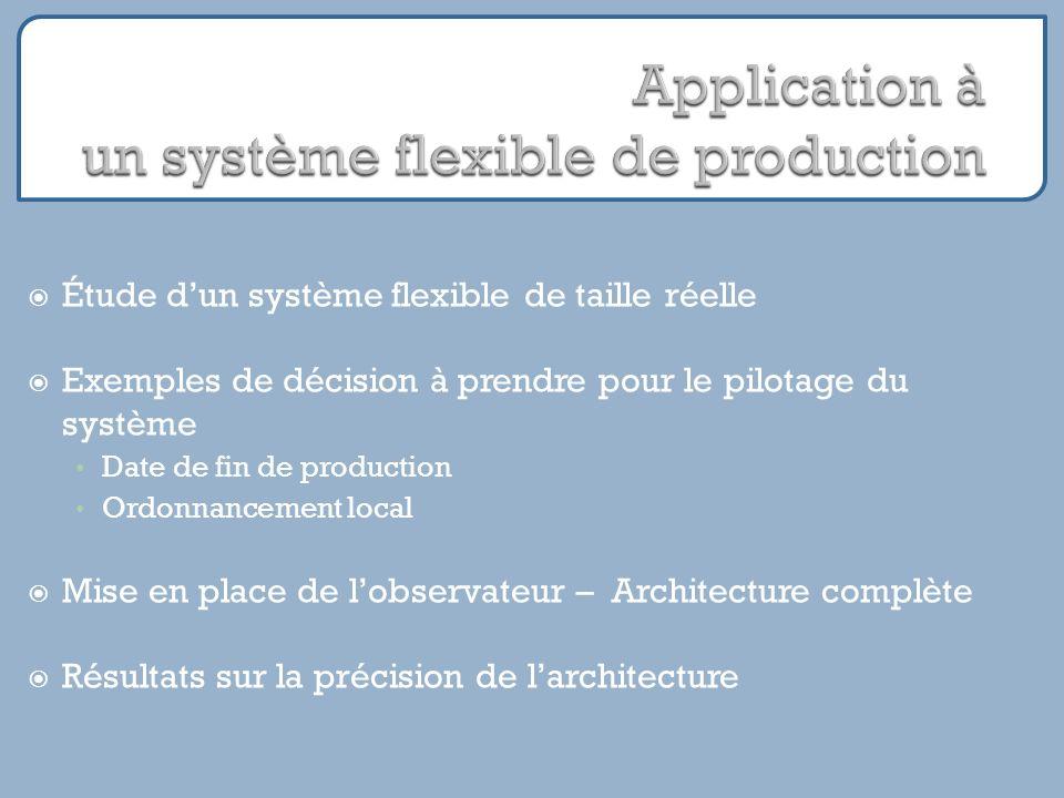 Étude dun système flexible de taille réelle Exemples de décision à prendre pour le pilotage du système Date de fin de production Ordonnancement local